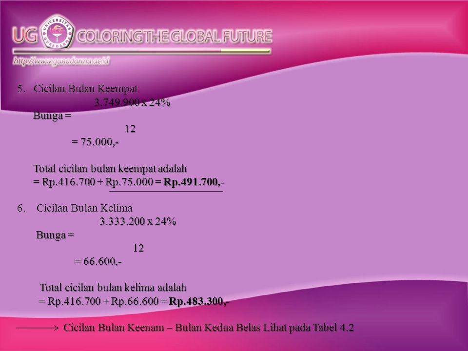 5. Cicilan Bulan Keempat 3.749.900 x 24% Bunga = 12. = 75.000,- Total cicilan bulan keempat adalah.
