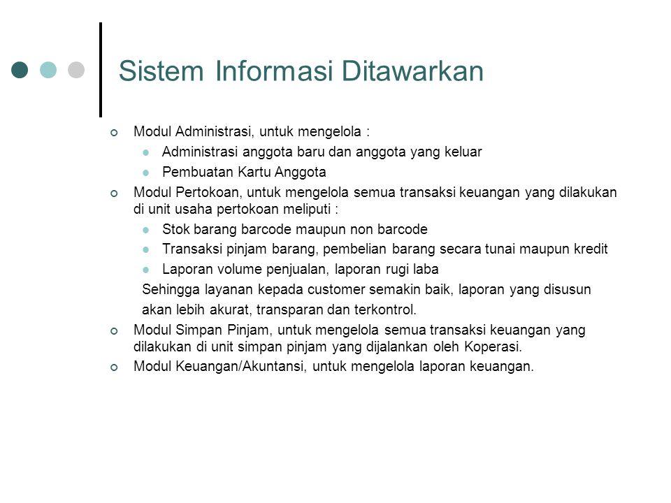 Sistem Informasi Ditawarkan