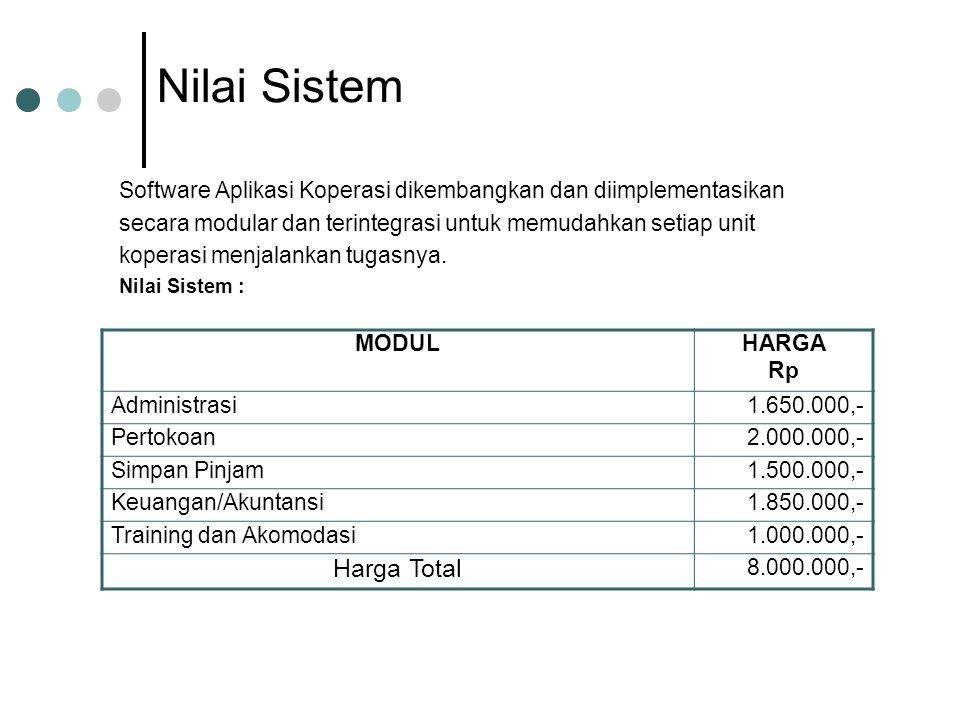 Nilai Sistem Harga Total