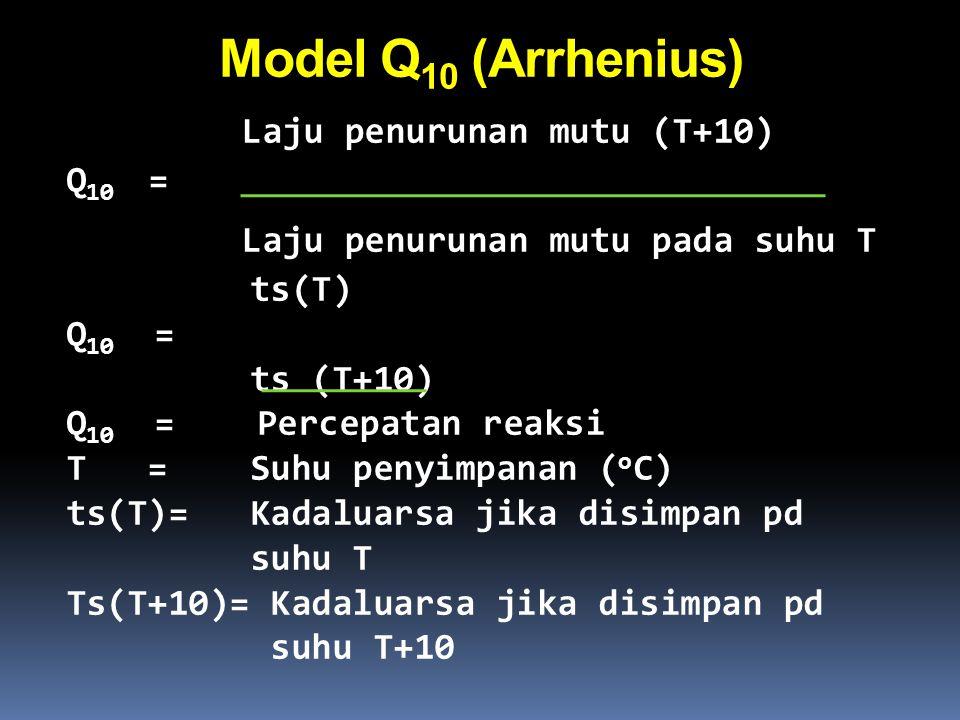 Laju penurunan mutu (T+10) Laju penurunan mutu pada suhu T