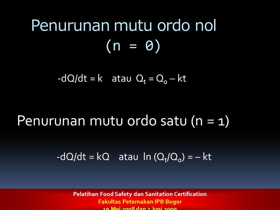 Penurunan mutu ordo nol (n = 0)