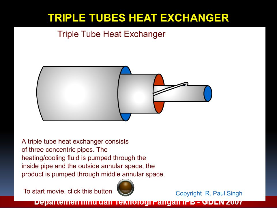 TRIPLE TUBES HEAT EXCHANGER