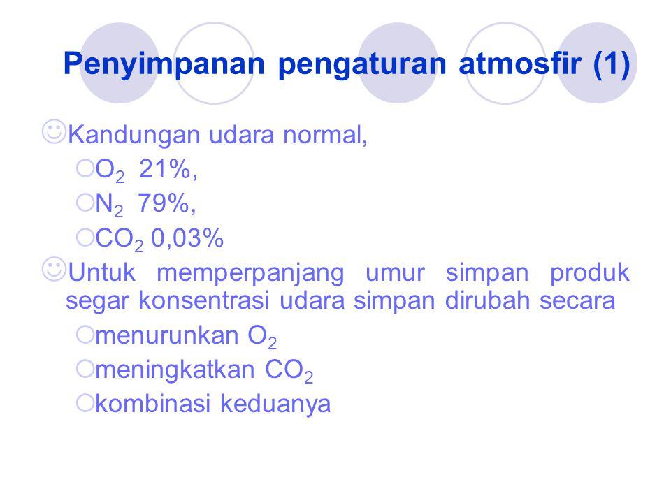 Penyimpanan pengaturan atmosfir (1)