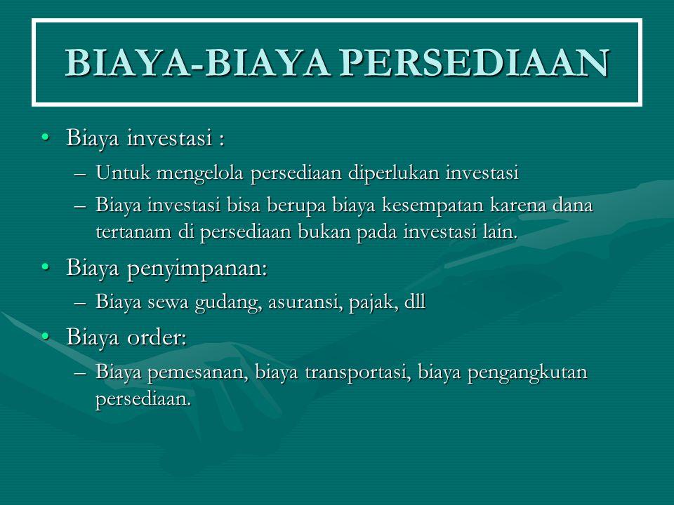BIAYA-BIAYA PERSEDIAAN