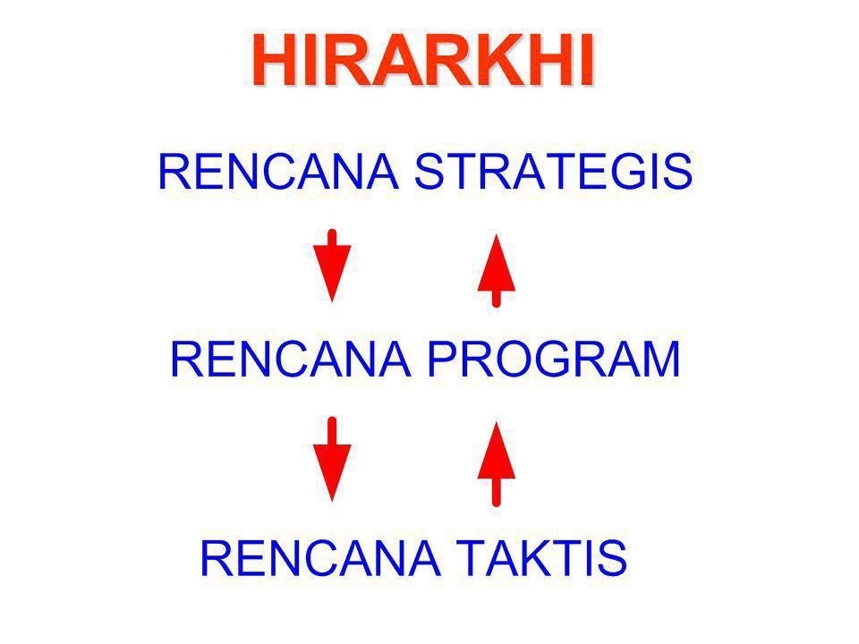HIRARKHI