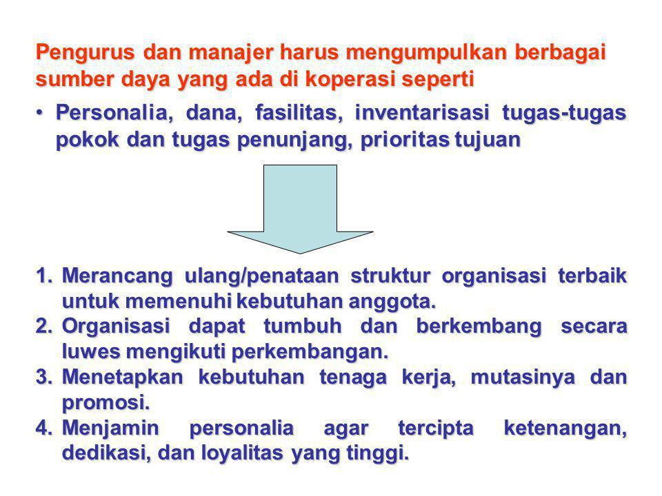 Pengurus dan manajer harus mengumpulkan berbagai sumber daya yang ada di koperasi seperti