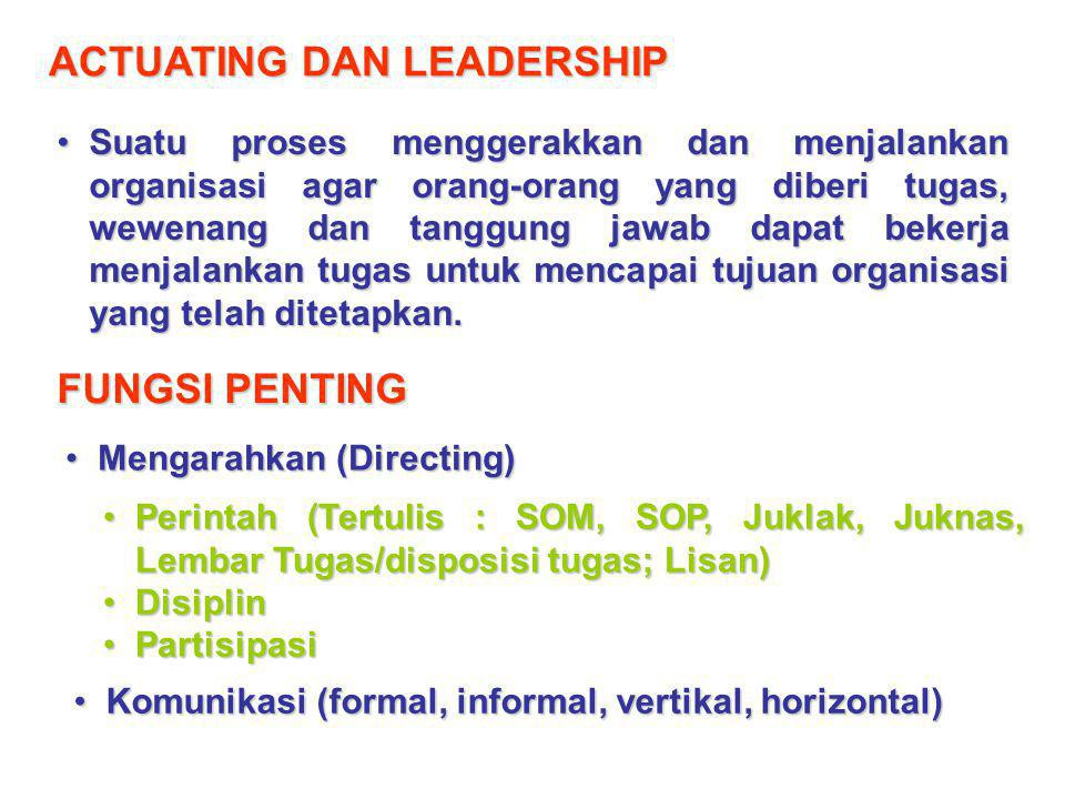 ACTUATING DAN LEADERSHIP