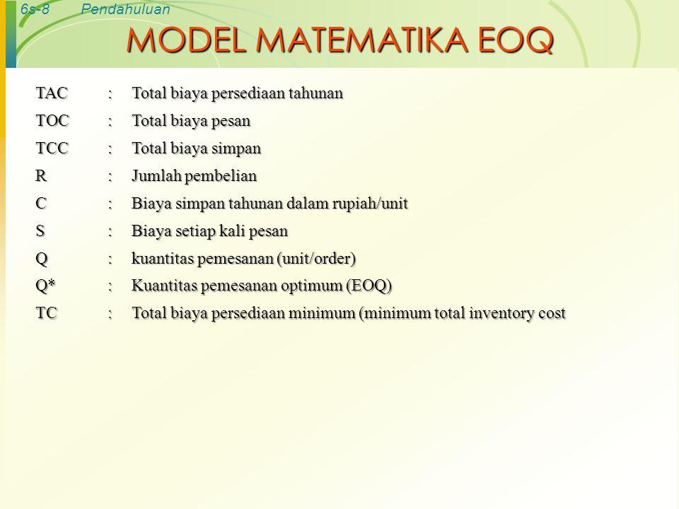 MODEL MATEMATIKA EOQ TAC : Total biaya persediaan tahunan TOC