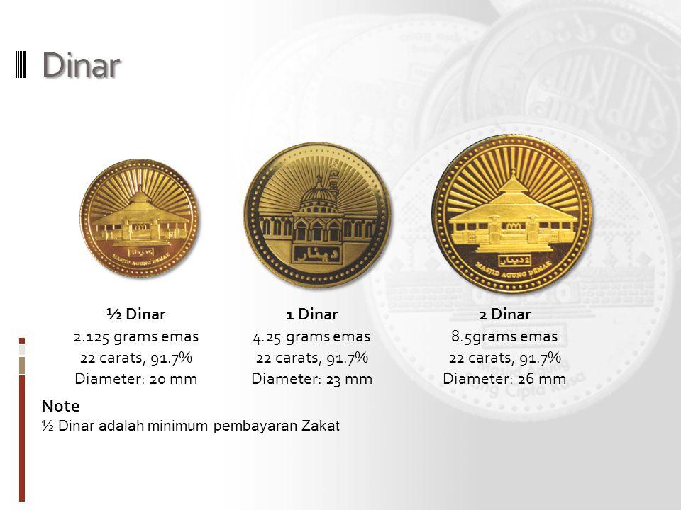 ½ Dinar 2.125 grams emas 22 carats, 91.7% Diameter: 20 mm