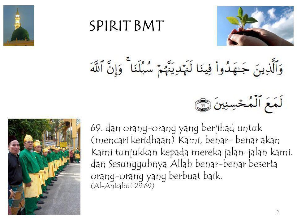 SPIRIT BMT 69. dan orang-orang yang berjihad untuk
