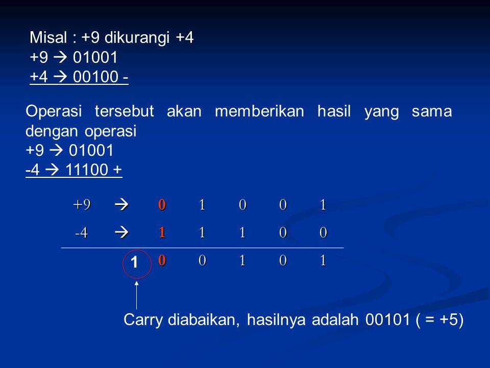 Misal : +9 dikurangi +4 +9  01001. +4  00100 - Operasi tersebut akan memberikan hasil yang sama dengan operasi.