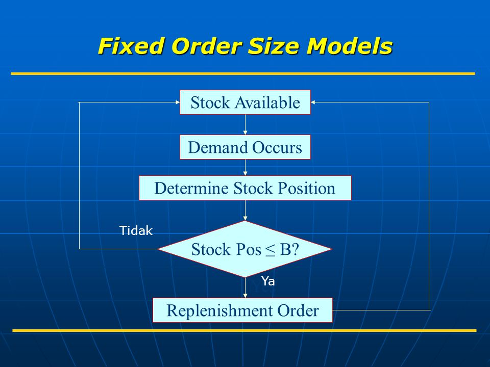 Fixed Order Size Models
