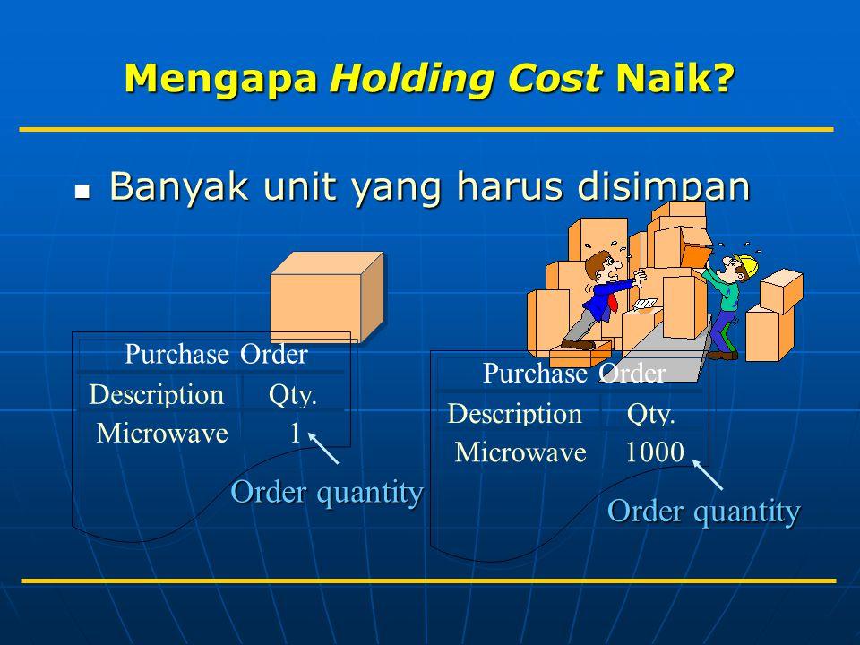 Mengapa Holding Cost Naik