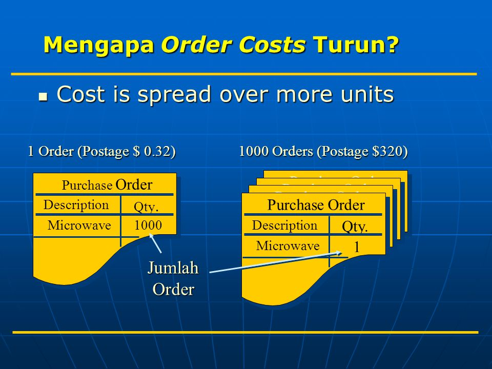 Mengapa Order Costs Turun