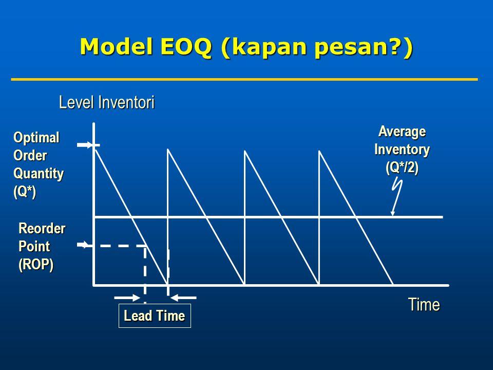 Model EOQ (kapan pesan )