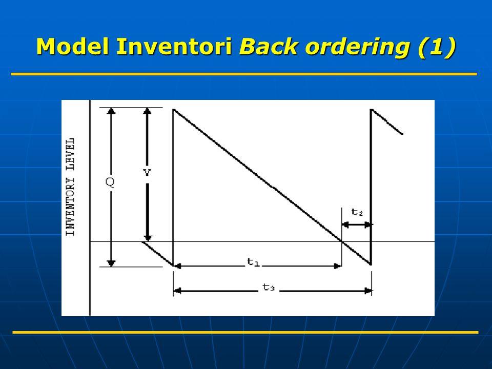 Model Inventori Back ordering (1)
