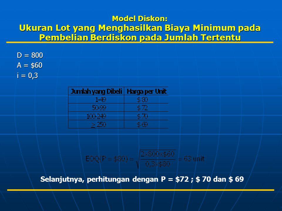Model Diskon: Ukuran Lot yang Menghasilkan Biaya Minimum pada Pembelian Berdiskon pada Jumlah Tertentu