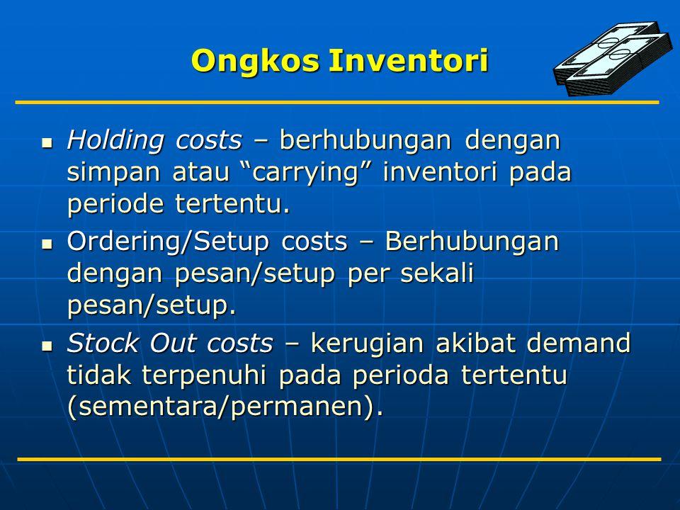 Ongkos Inventori Holding costs – berhubungan dengan simpan atau carrying inventori pada periode tertentu.