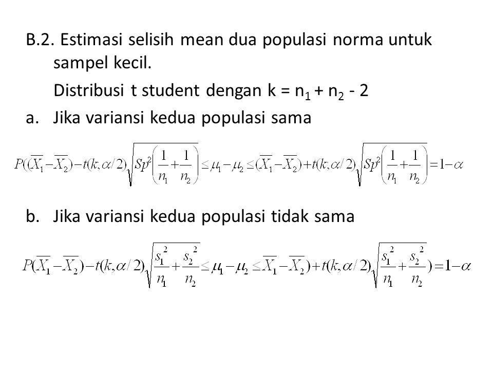 B.2. Estimasi selisih mean dua populasi norma untuk sampel kecil.