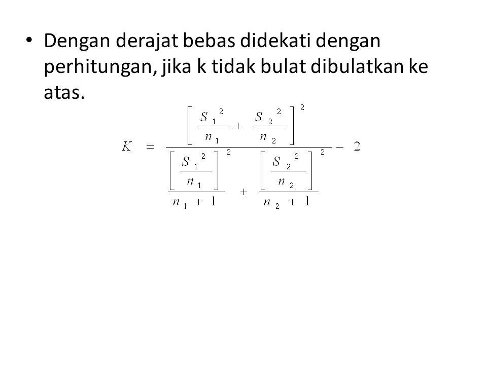 Dengan derajat bebas didekati dengan perhitungan, jika k tidak bulat dibulatkan ke atas.