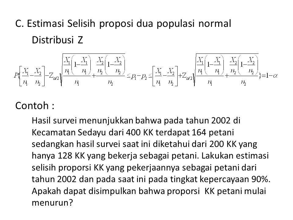 C. Estimasi Selisih proposi dua populasi normal Distribusi Z
