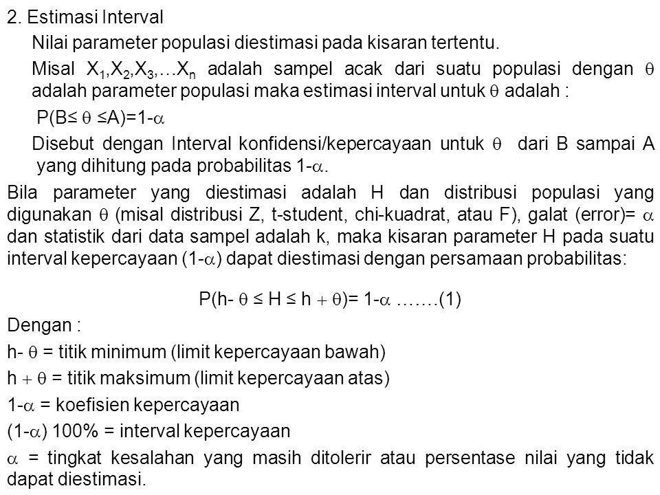 2. Estimasi Interval Nilai parameter populasi diestimasi pada kisaran tertentu.