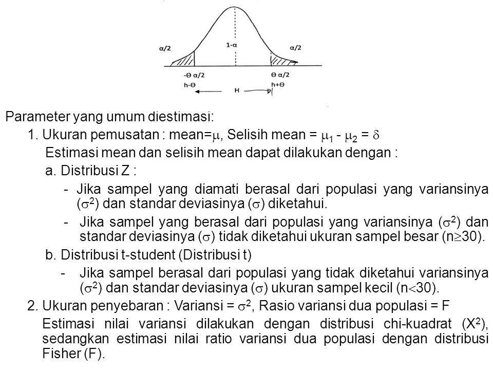 Parameter yang umum diestimasi: