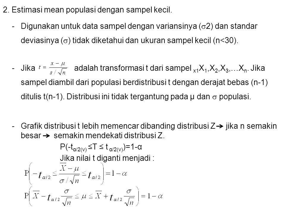 2. Estimasi mean populasi dengan sampel kecil.