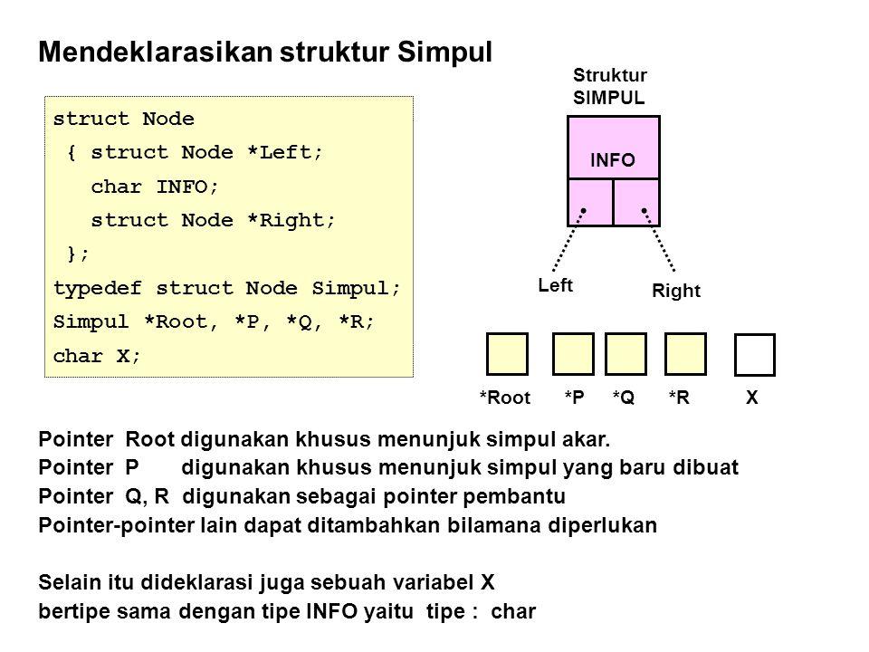 Mendeklarasikan struktur Simpul