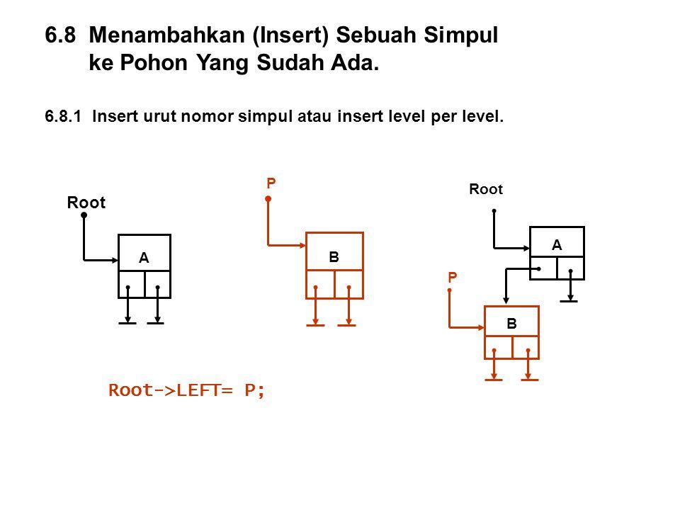 6.8 Menambahkan (Insert) Sebuah Simpul ke Pohon Yang Sudah Ada.