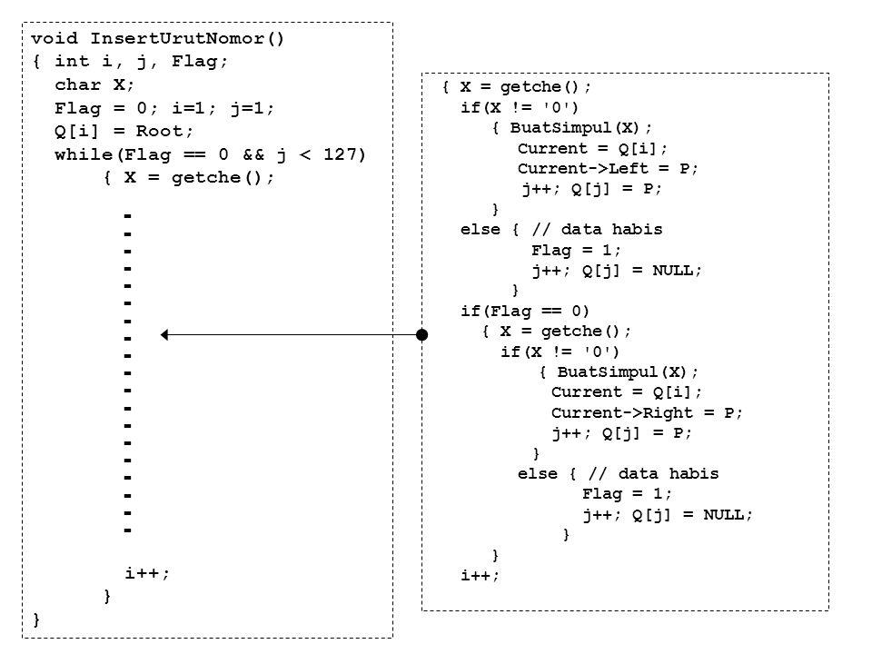 - void InsertUrutNomor() { int i, j, Flag; char X; Flag = 0; i=1; j=1;