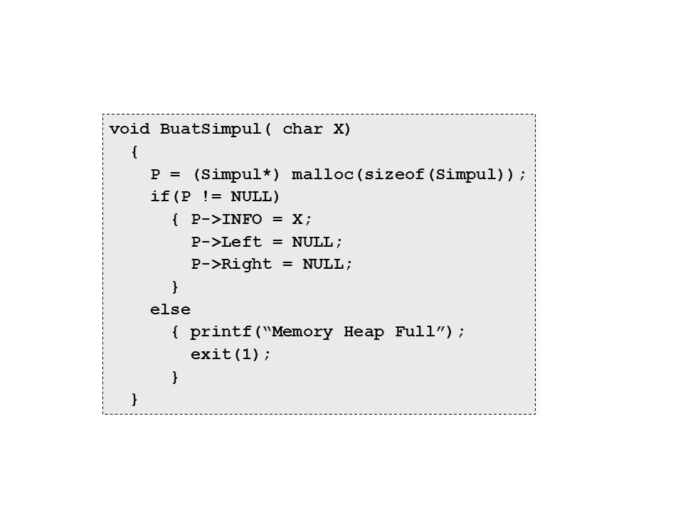 void BuatSimpul( char X)