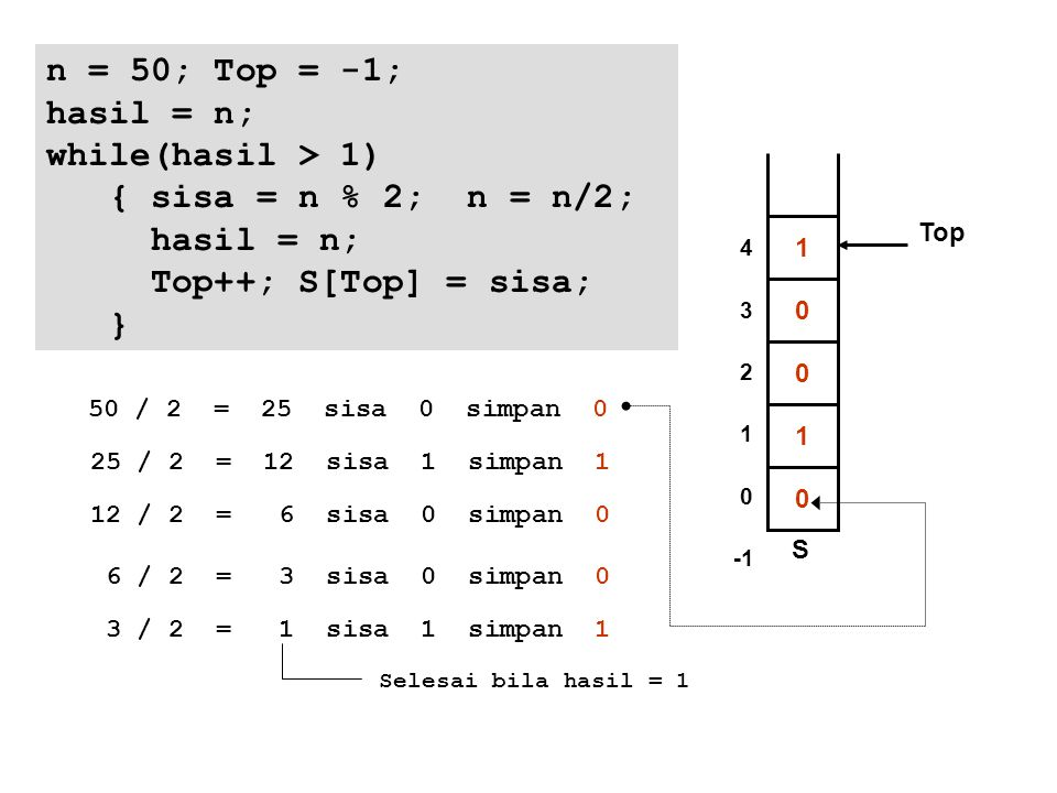 n = 50; Top = -1; hasil = n; while(hasil > 1)
