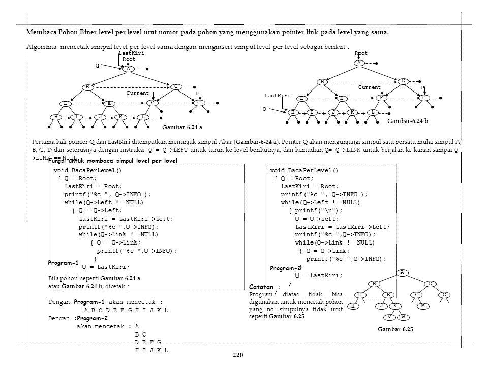 Membaca Pohon Biner level per level urut nomor pada pohon yang menggunakan pointer link pada level yang sama.