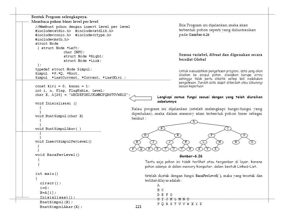 Bentuk Program selengkapnya. Membaca pohon biner level per level