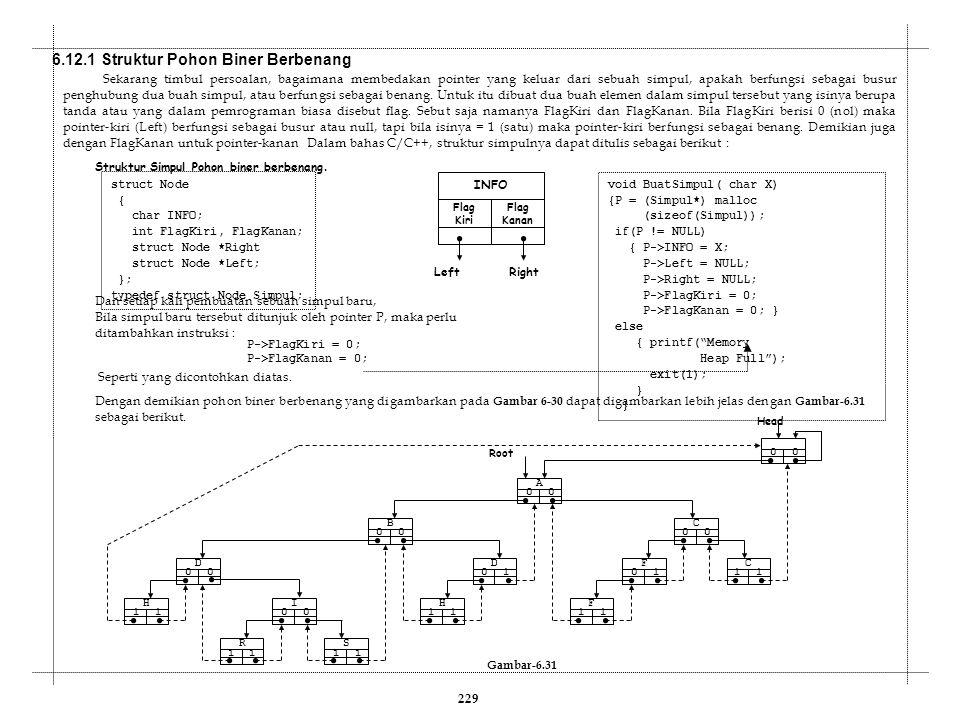 6.12.1 Struktur Pohon Biner Berbenang