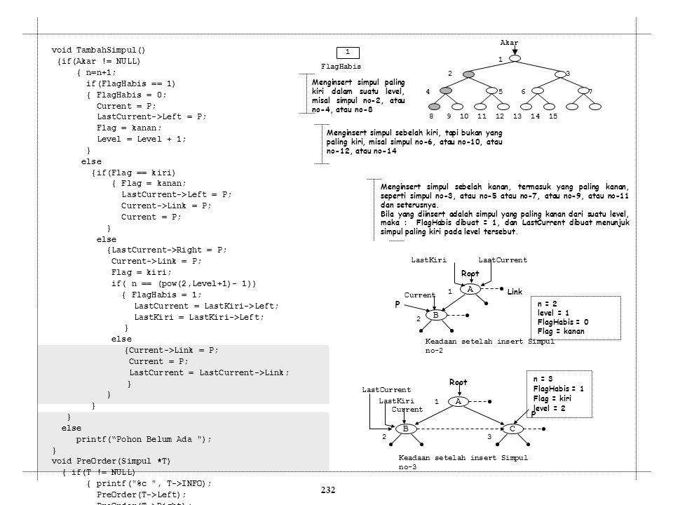 A P B A P B C 232 void TambahSimpul() {if(Akar != NULL) { n=n+1;