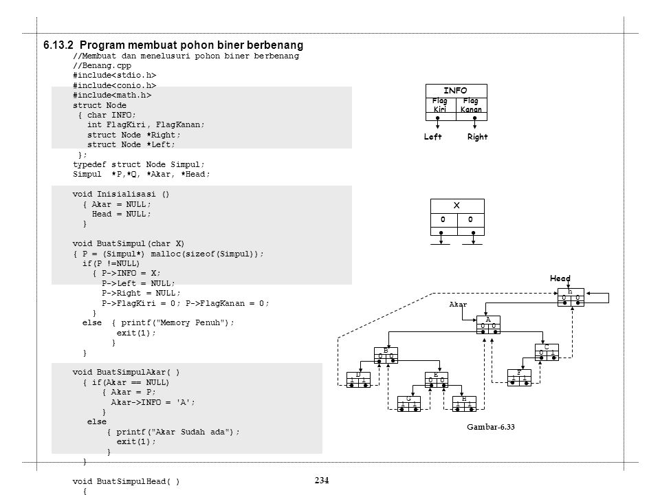 6.13.2 Program membuat pohon biner berbenang