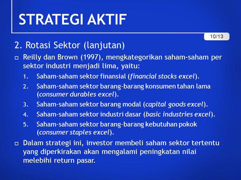 STRATEGI AKTIF 2. Rotasi Sektor (lanjutan)