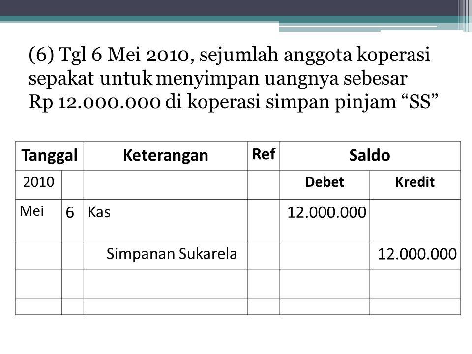 Rp 12.000.000 di koperasi simpan pinjam SS