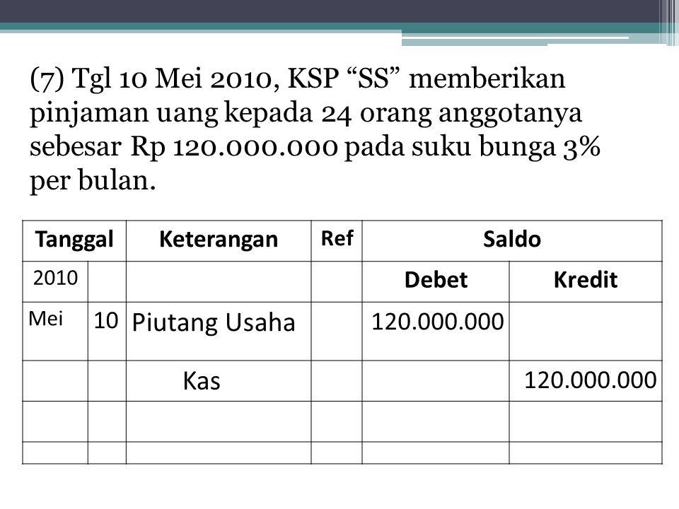 (7) Tgl 10 Mei 2010, KSP SS memberikan pinjaman uang kepada 24 orang anggotanya sebesar Rp 120.000.000 pada suku bunga 3% per bulan.