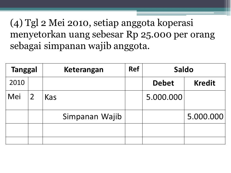 (4) Tgl 2 Mei 2010, setiap anggota koperasi menyetorkan uang sebesar Rp 25.000 per orang sebagai simpanan wajib anggota.