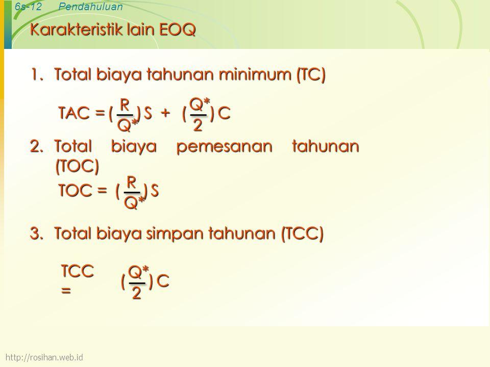 Karakteristik lain EOQ