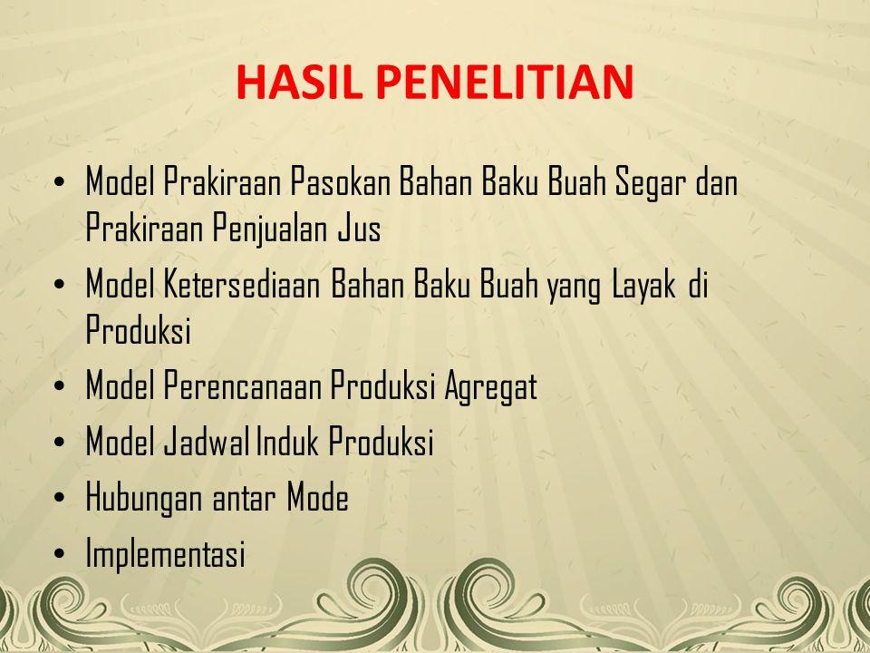 HASIL PENELITIAN Model Prakiraan Pasokan Bahan Baku Buah Segar dan Prakiraan Penjualan Jus.