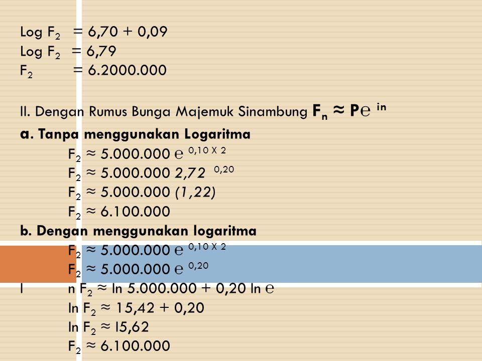 a. Tanpa menggunakan Logaritma
