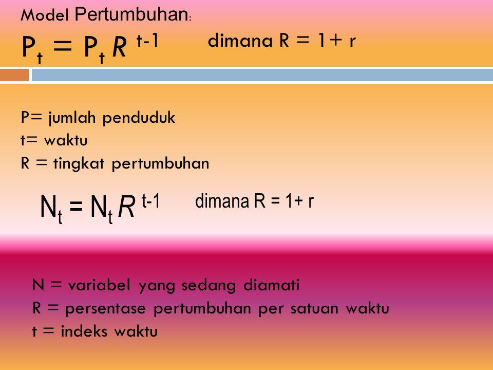 Pt = Pt R t-1 dimana R = 1+ r Nt = Nt R t-1 dimana R = 1+ r