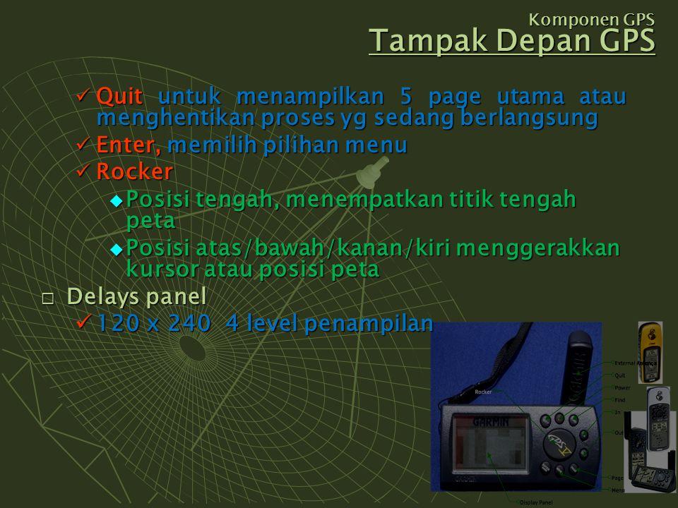 Komponen GPS Tampak Depan GPS
