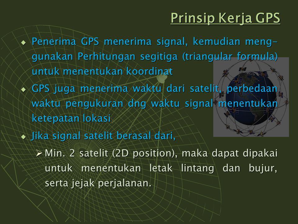 Prinsip Kerja GPS Penerima GPS menerima signal, kemudian meng-gunakan Perhitungan segitiga (triangular formula) untuk menentukan koordinat.