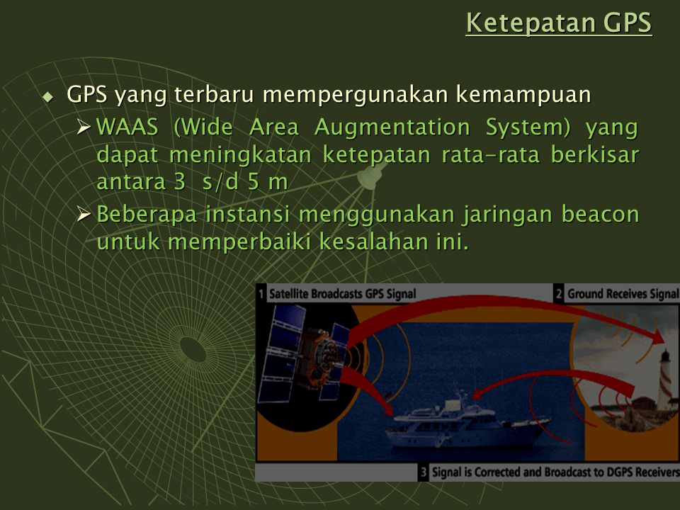 Ketepatan GPS GPS yang terbaru mempergunakan kemampuan