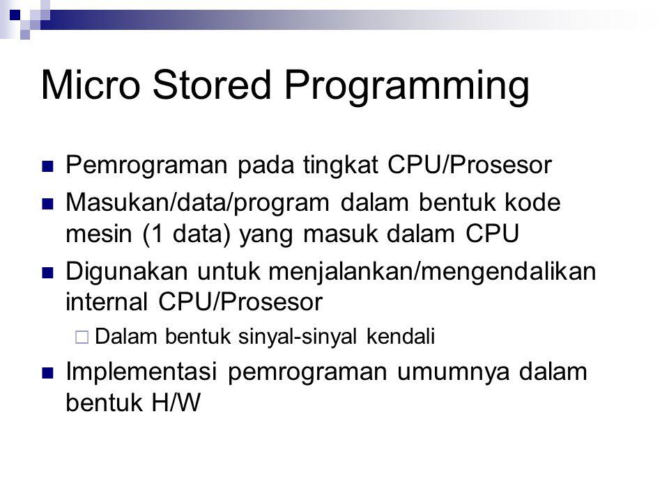 Micro Stored Programming